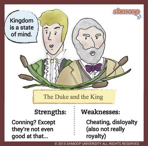 The Duke and The King in Adventures of Huckleberry Finn